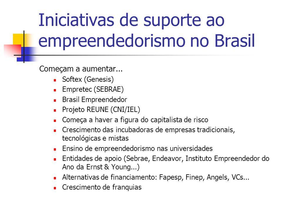 Iniciativas de suporte ao empreendedorismo no Brasil Começam a aumentar... Softex (Genesis) Empretec (SEBRAE) Brasil Empreendedor Projeto REUNE (CNI/I