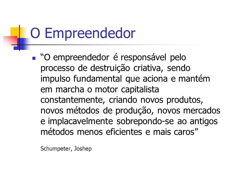 Algumas características dos empreendedores São independentes e constróem seu próprio destino Eles querem estar à frente das mudanças e ser donos do próprio destino.