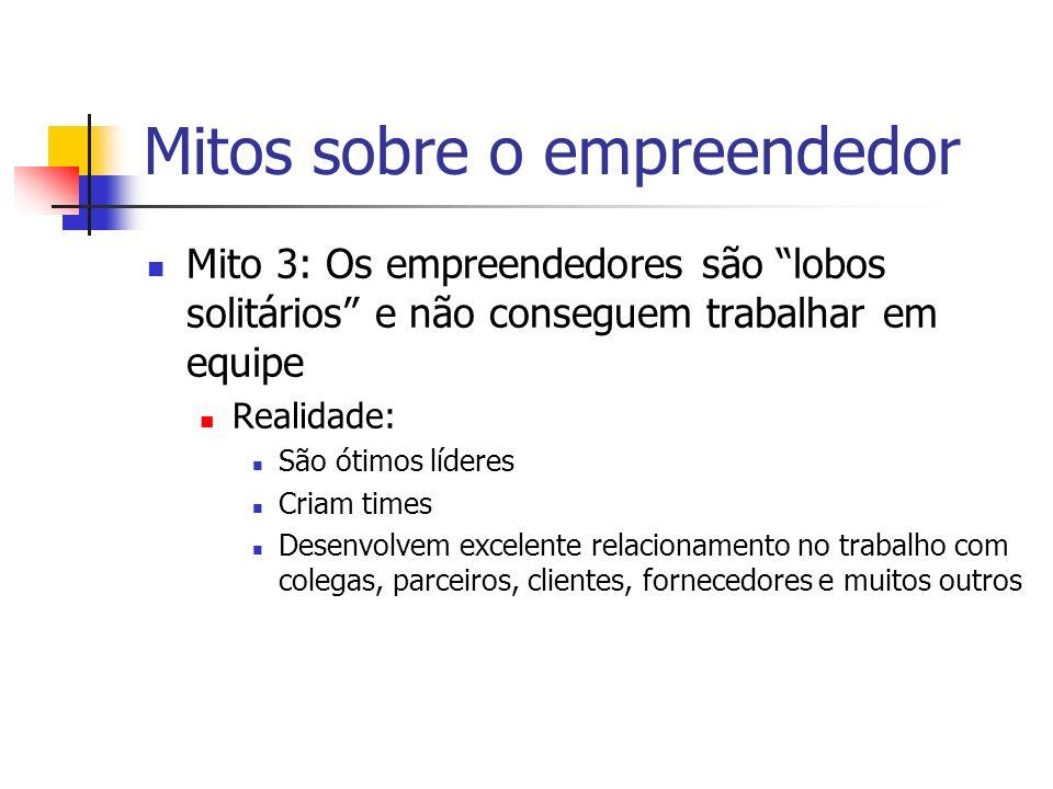 Mitos sobre o empreendedor Mito 3: Os empreendedores são lobos solitários e não conseguem trabalhar em equipe Realidade: São ótimos líderes Criam time