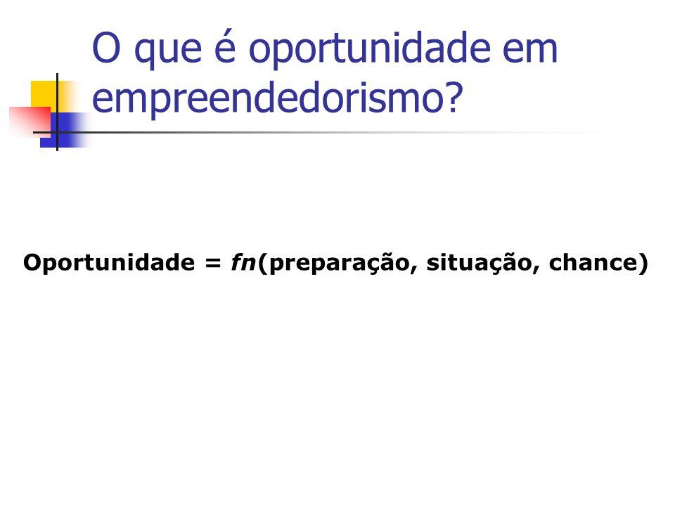 O que é oportunidade em empreendedorismo? Oportunidade = fn(preparação, situação, chance)