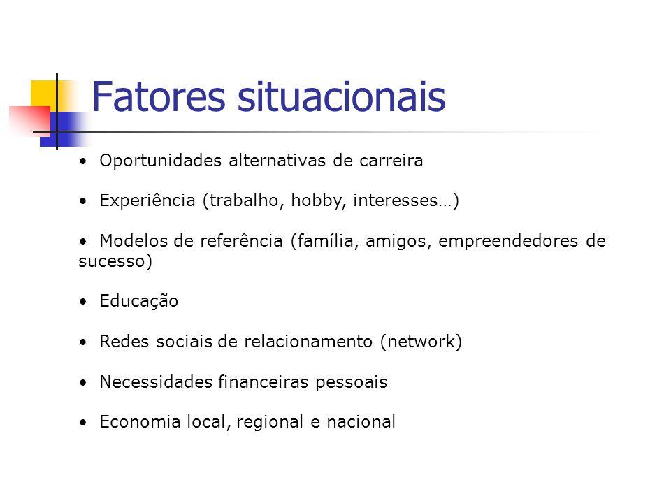 Fatores situacionais Oportunidades alternativas de carreira Experiência (trabalho, hobby, interesses…) Modelos de referência (família, amigos, empreen
