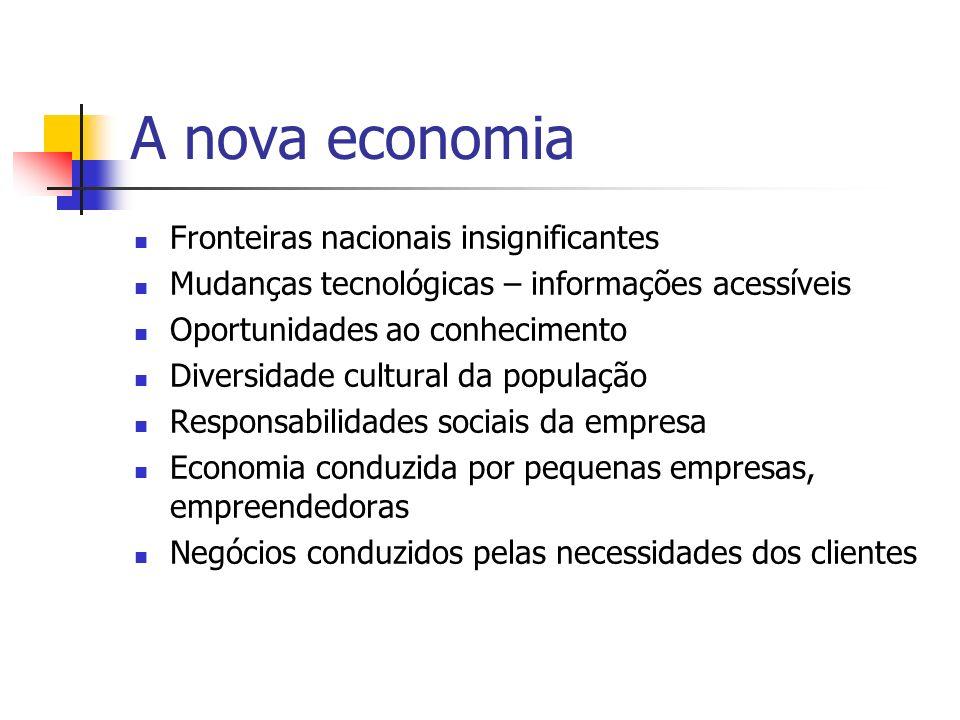 Avaliando oportunidades 3Ms Market demand Market size and structure Margin analysis