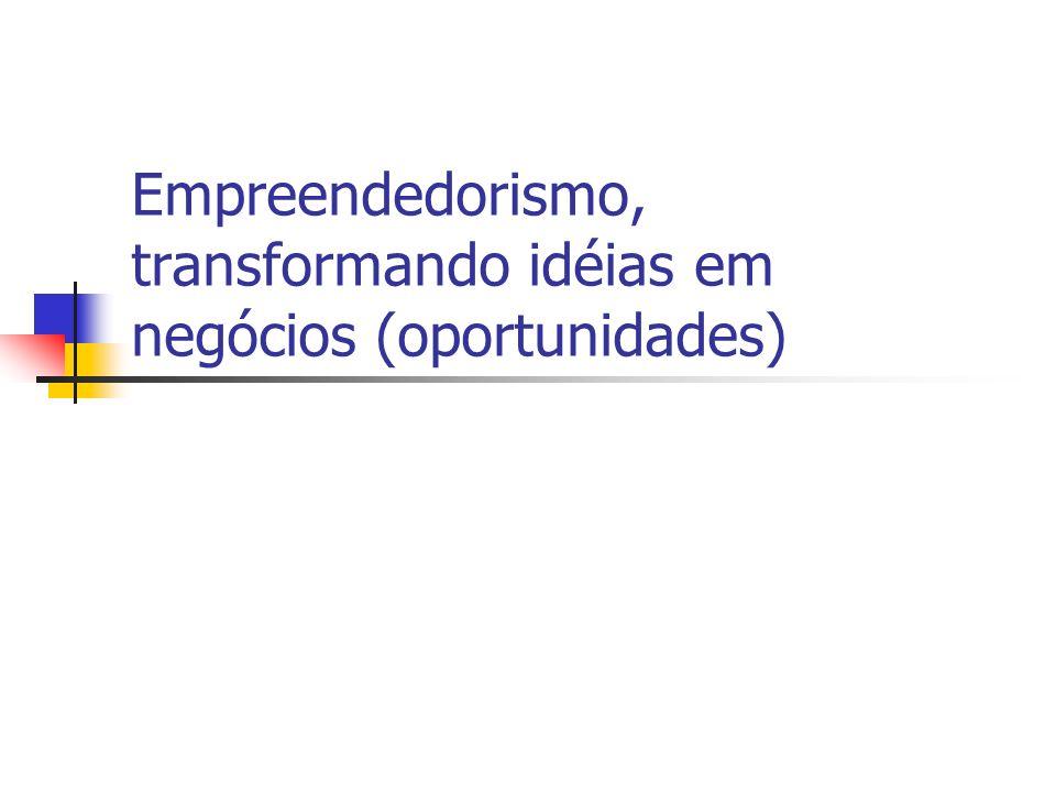 Empreendedorismo, transformando idéias em negócios (oportunidades)