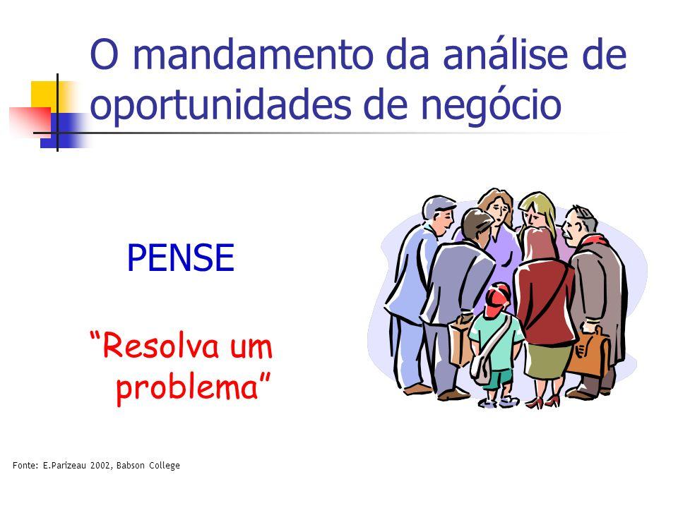 O mandamento da análise de oportunidades de negócio PENSE Resolva um problema Fonte: E.Parizeau 2002, Babson College