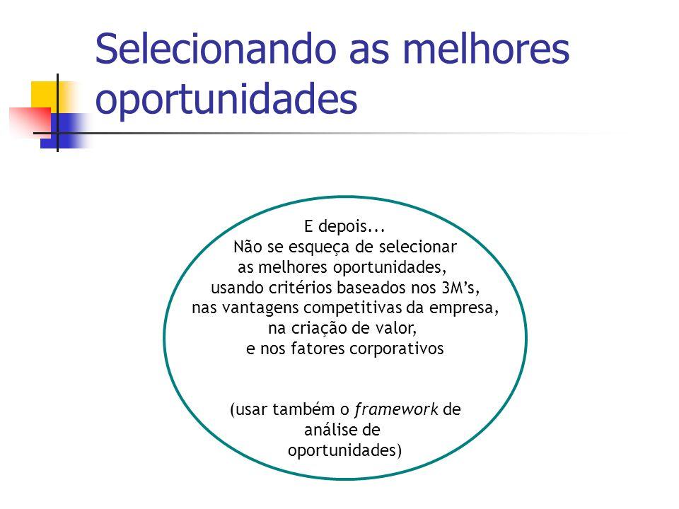 E depois... Não se esqueça de selecionar as melhores oportunidades, usando critérios baseados nos 3Ms, nas vantagens competitivas da empresa, na criaç