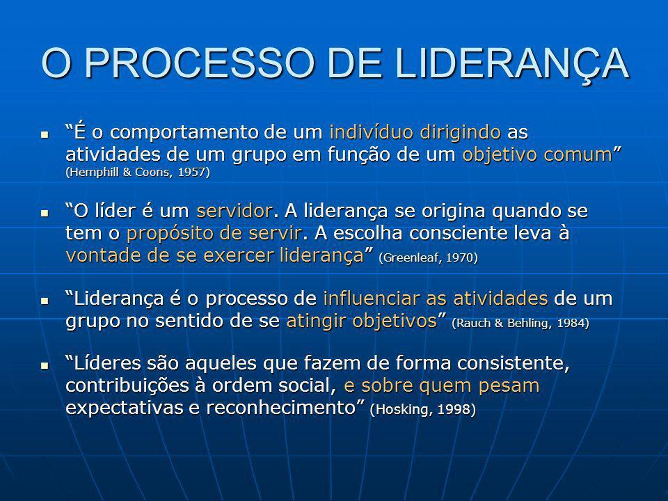 O PROCESSO DE LIDERANÇA É o comportamento de um indivíduo dirigindo as atividades de um grupo em função de um objetivo comum (Hemphill & Coons, 1957)