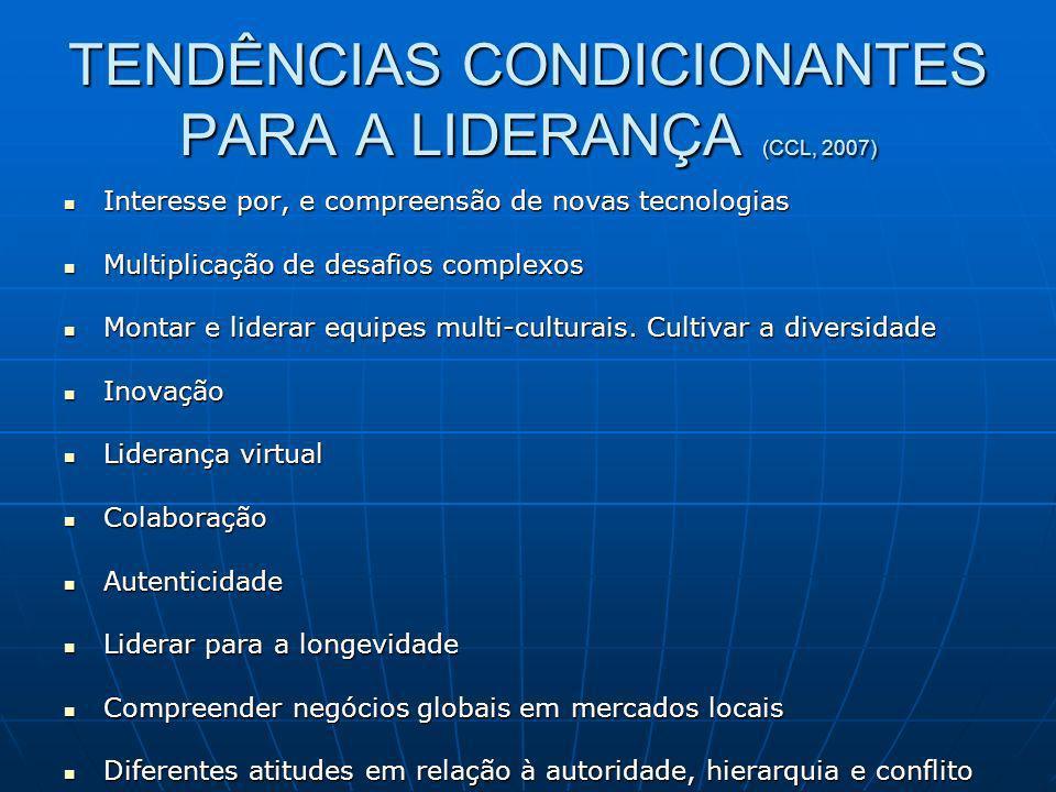 TENDÊNCIAS CONDICIONANTES PARA A LIDERANÇA (CCL, 2007) Interesse por, e compreensão de novas tecnologias Interesse por, e compreensão de novas tecnolo