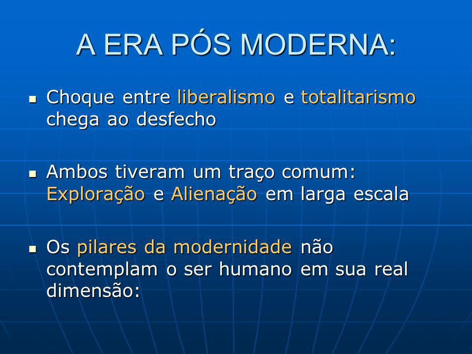 A ERA PÓS MODERNA: Choque entre liberalismo e totalitarismo chega ao desfecho Choque entre liberalismo e totalitarismo chega ao desfecho Ambos tiveram