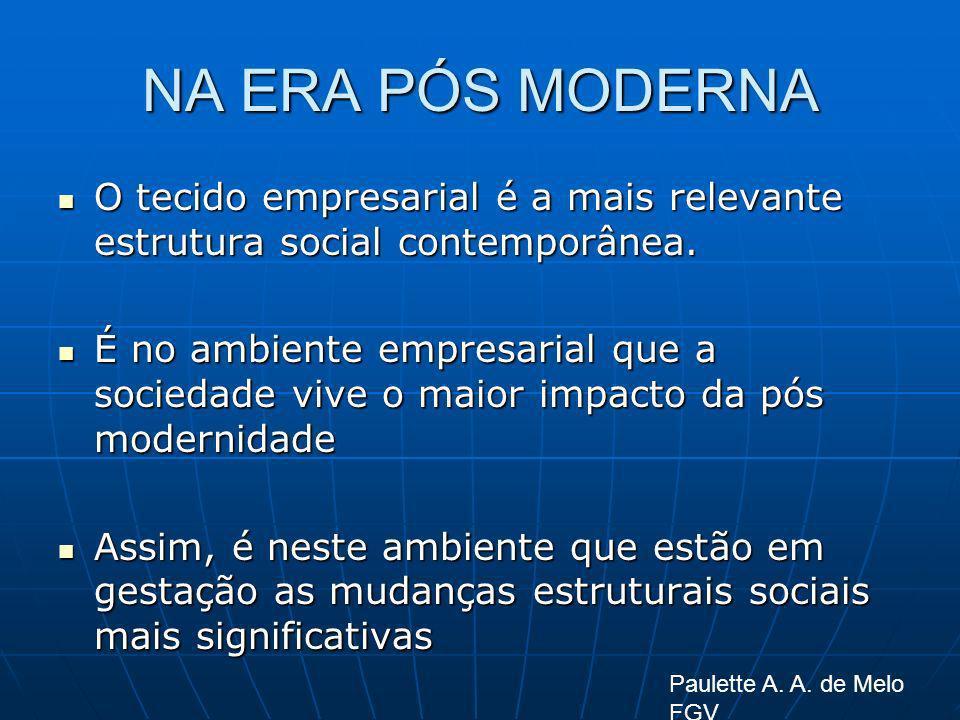 NA ERA PÓS MODERNA O tecido empresarial é a mais relevante estrutura social contemporânea. O tecido empresarial é a mais relevante estrutura social co