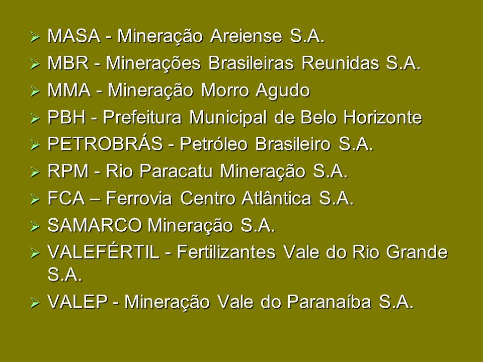 MASA - Mineração Areiense S.A. MASA - Mineração Areiense S.A. MBR - Minerações Brasileiras Reunidas S.A. MBR - Minerações Brasileiras Reunidas S.A. MM