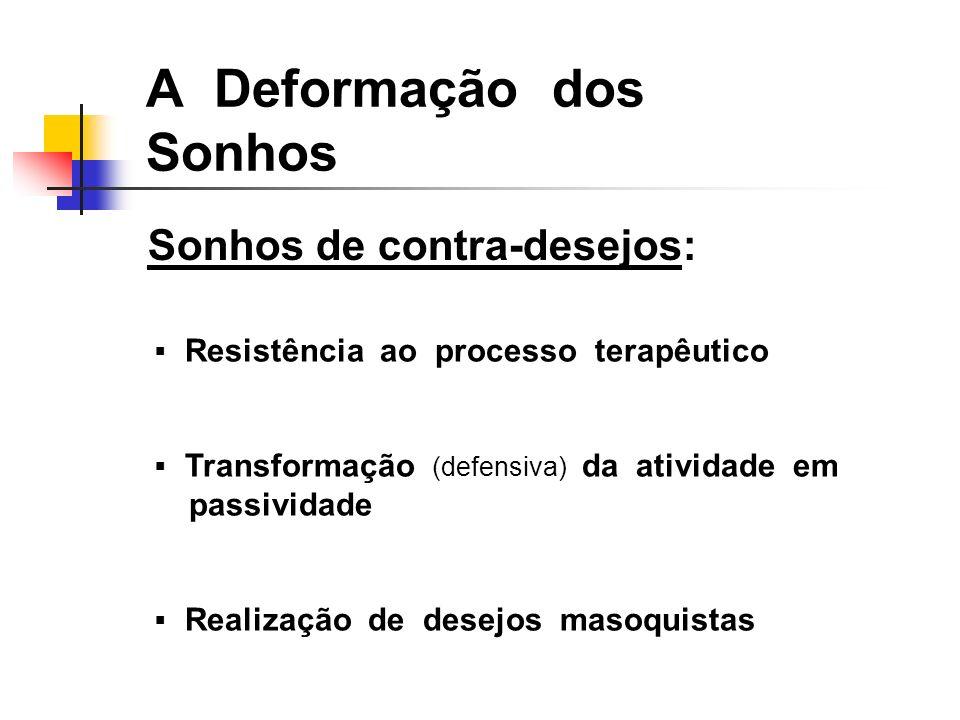 Sonhos de contra-desejos: A Deformação dos Sonhos Resistência ao processo terapêutico Transformação (defensiva) da atividade em passividade Realização