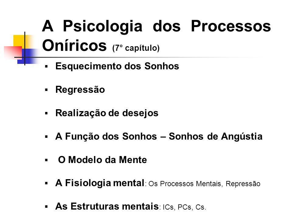 A Psicologia dos Processos Oníricos (7° capítulo) Esquecimento dos Sonhos Regressão Realização de desejos A Função dos Sonhos – Sonhos de Angústia O Modelo da Mente A Fisiologia mental : Os Processos Mentais, Repressão As Estruturas mentais : ICs, PCs, Cs.
