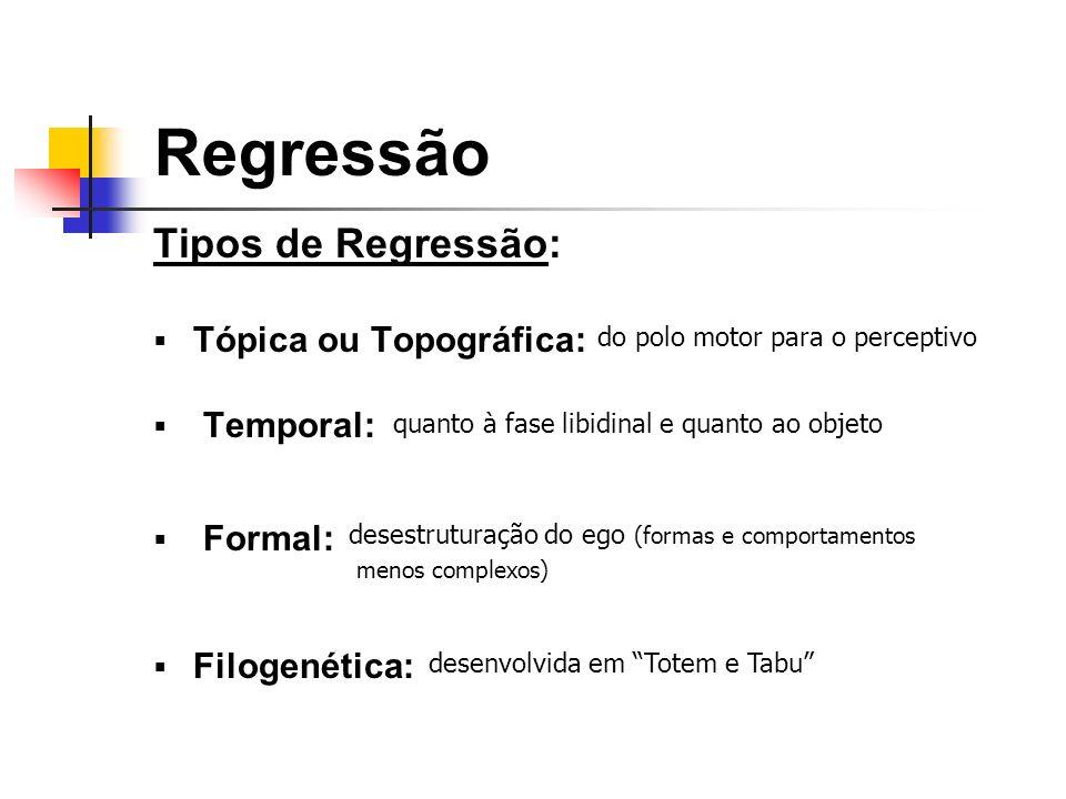 Tipos de Regressão: Tópica ou Topográfica: Temporal: Formal: Filogenética: Regressão do polo motor para o perceptivo quanto à fase libidinal e quanto