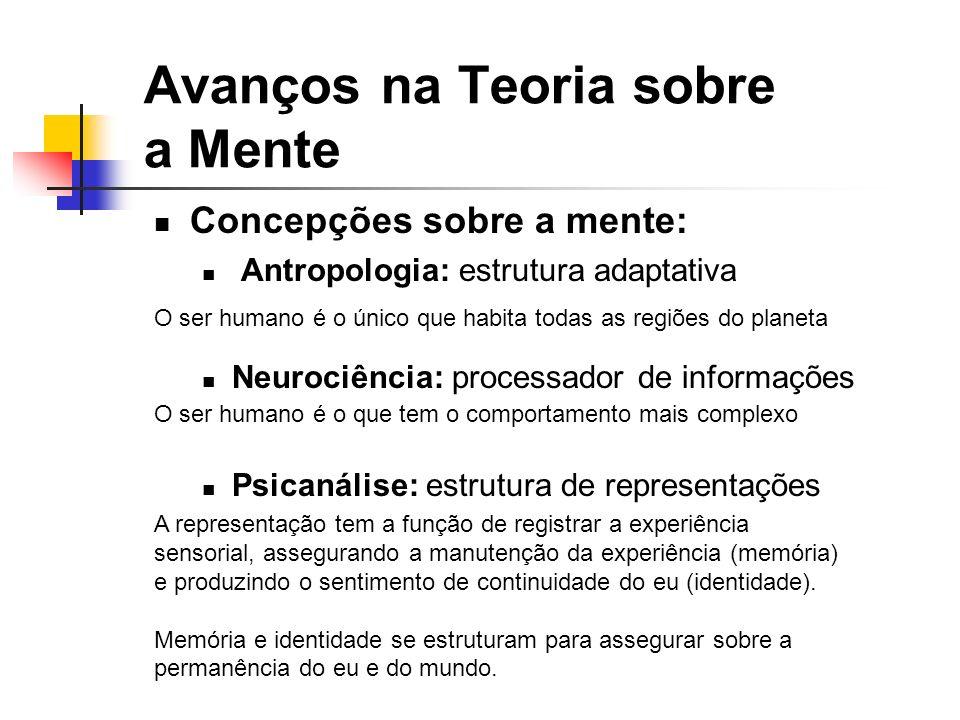 Concepções sobre a mente: Antropologia: estrutura adaptativa Neurociência: processador de informações Psicanálise: estrutura de representações Avanços