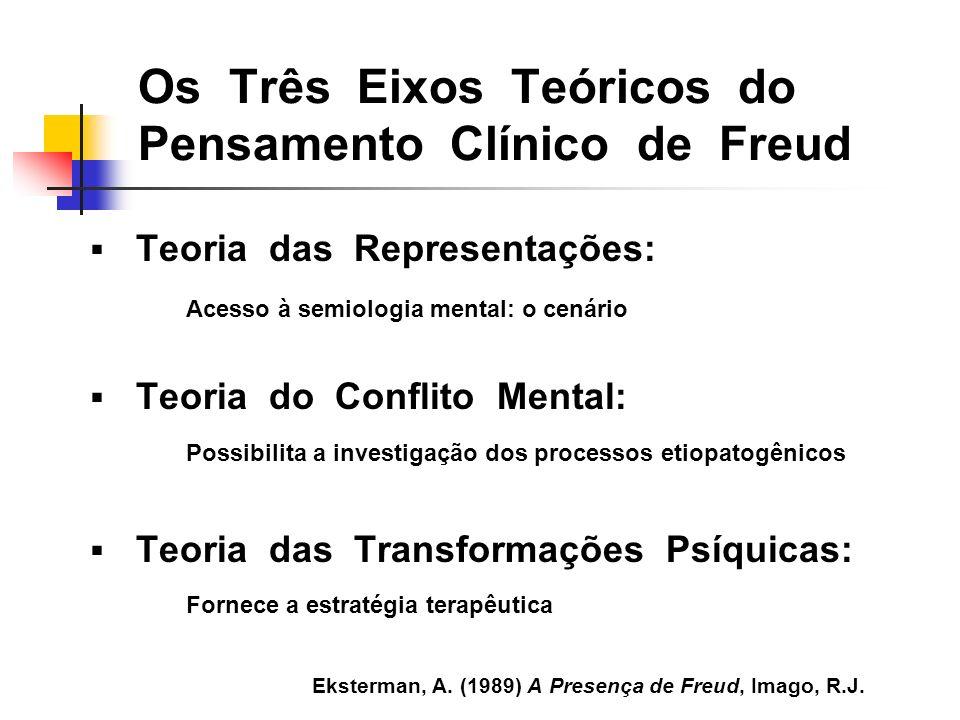 Os Três Eixos Teóricos do Pensamento Clínico de Freud Teoria das Representações: Teoria do Conflito Mental: Teoria das Transformações Psíquicas: Ekste