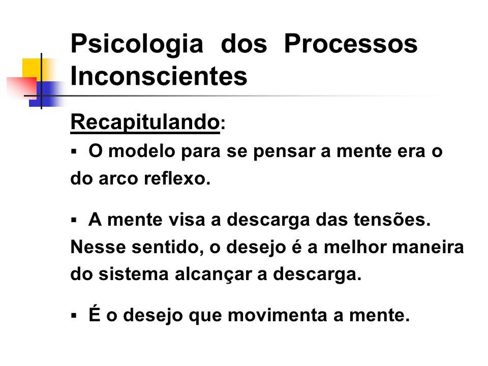 Psicologia dos Processos Inconscientes Recapitulando : O modelo para se pensar a mente era o do arco reflexo. A mente visa a descarga das tensões. Nes
