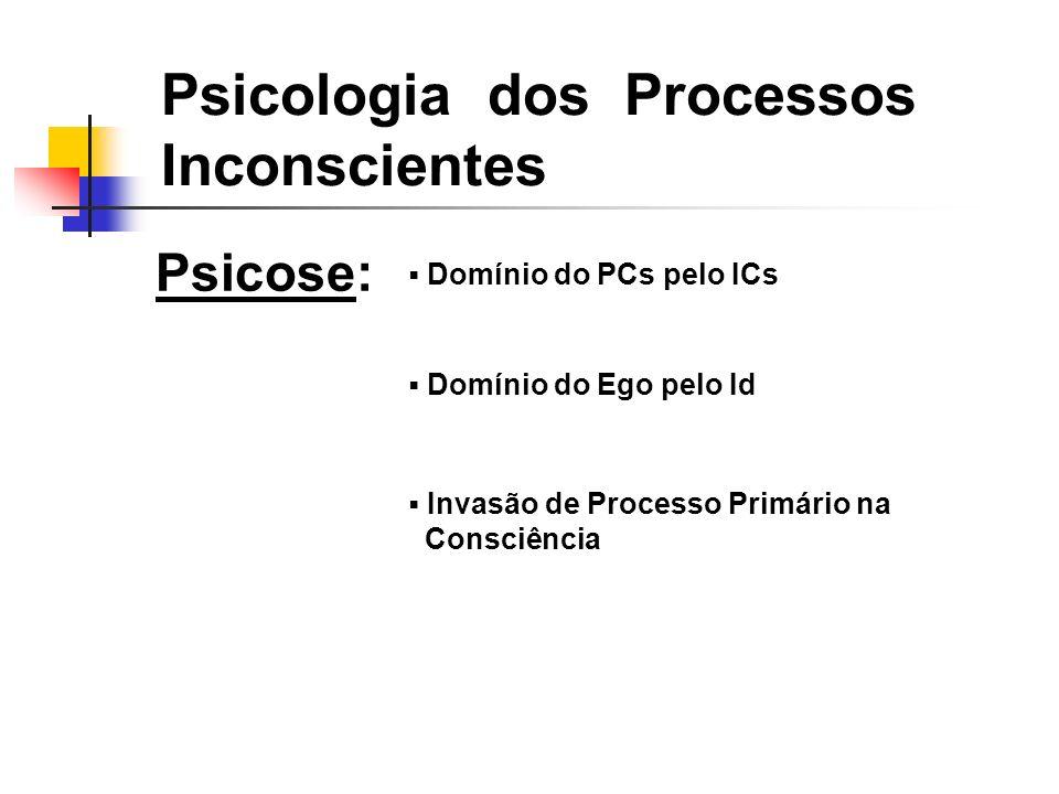 Psicose: Psicologia dos Processos Inconscientes Domínio do PCs pelo ICs Domínio do Ego pelo Id Invasão de Processo Primário na Consciência
