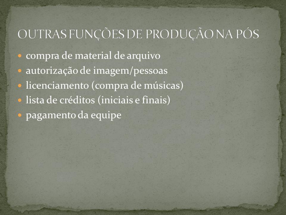 compra de material de arquivo autorização de imagem/pessoas licenciamento (compra de músicas) lista de créditos (iniciais e finais) pagamento da equipe