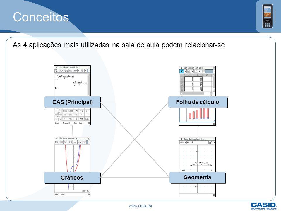As 4 aplicações mais utilizadas na sala de aula podem relacionar-se Conceitos CAS (Principal) Gráficos Folha de cálculo Geometría www.casio.pt