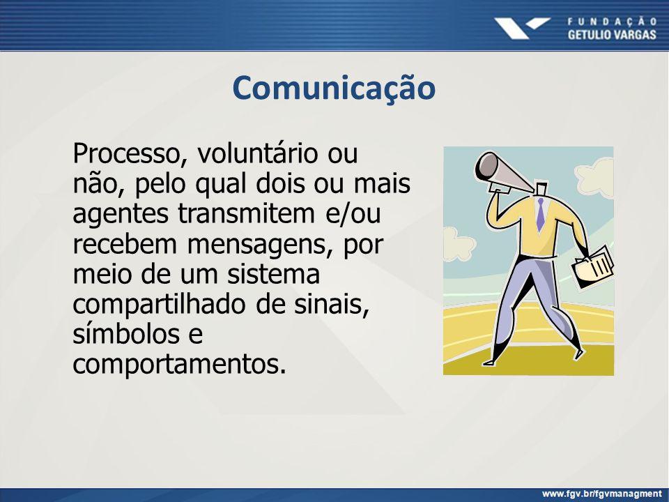 Comunicação Processo, voluntário ou não, pelo qual dois ou mais agentes transmitem e/ou recebem mensagens, por meio de um sistema compartilhado de sin