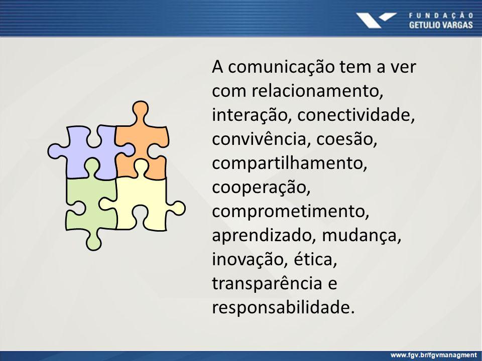 A comunicação tem a ver com relacionamento, interação, conectividade, convivência, coesão, compartilhamento, cooperação, comprometimento, aprendizado,