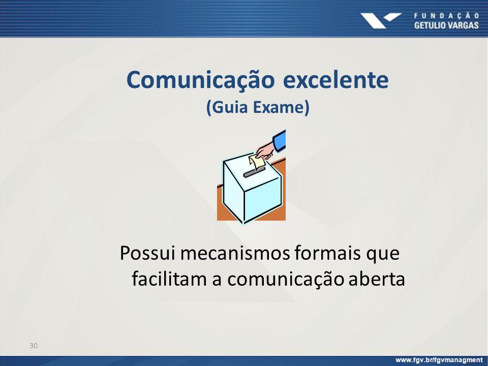 30 Comunicação excelente (Guia Exame) Possui mecanismos formais que facilitam a comunicação aberta