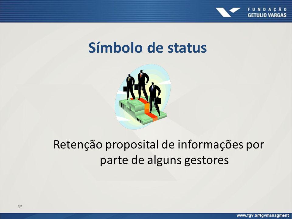 35 Retenção proposital de informações por parte de alguns gestores Símbolo de status