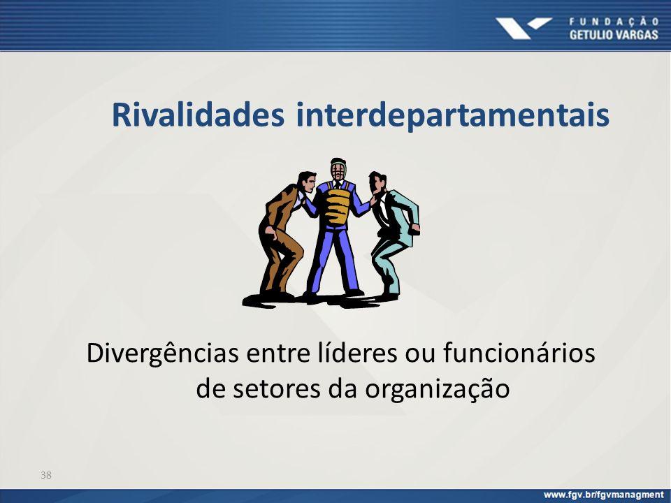 38 Divergências entre líderes ou funcionários de setores da organização Rivalidades interdepartamentais
