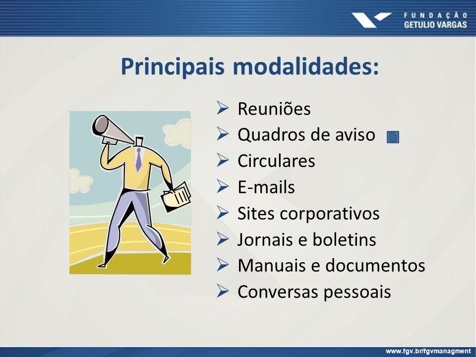 Principais modalidades: Reuniões Quadros de aviso Circulares E-mails Sites corporativos Jornais e boletins Manuais e documentos Conversas pessoais