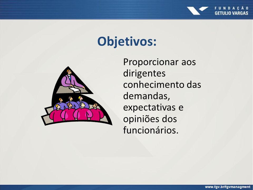Objetivos: Proporcionar aos dirigentes conhecimento das demandas, expectativas e opiniões dos funcionários.