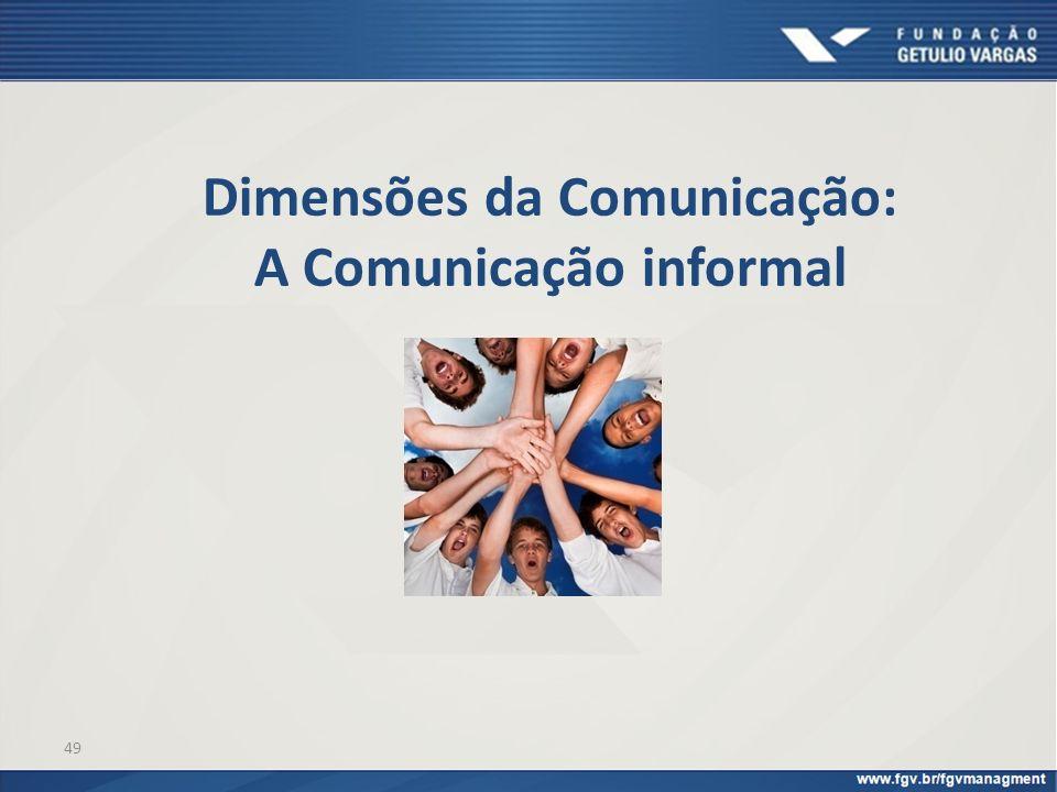 49 Dimensões da Comunicação: A Comunicação informal