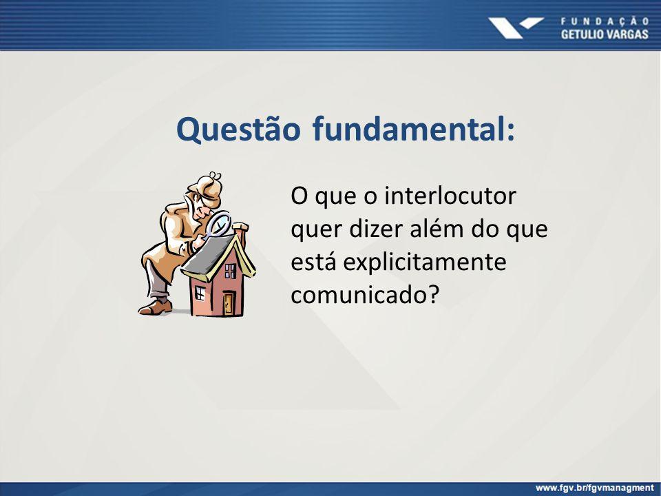 Questão fundamental: O que o interlocutor quer dizer além do que está explicitamente comunicado?