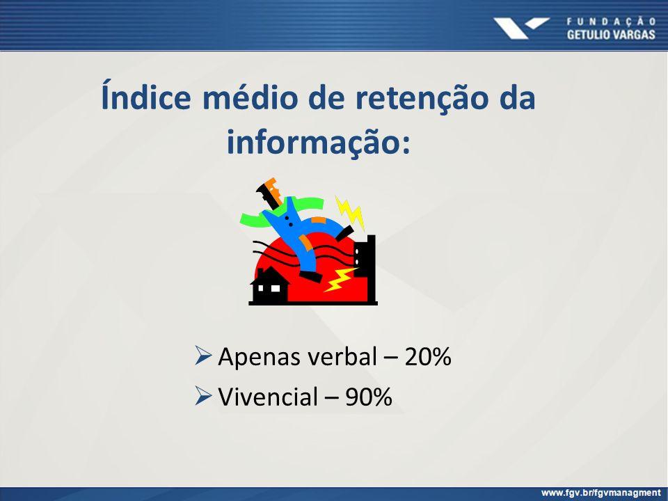 Índice médio de retenção da informação: Apenas verbal – 20% Vivencial – 90%