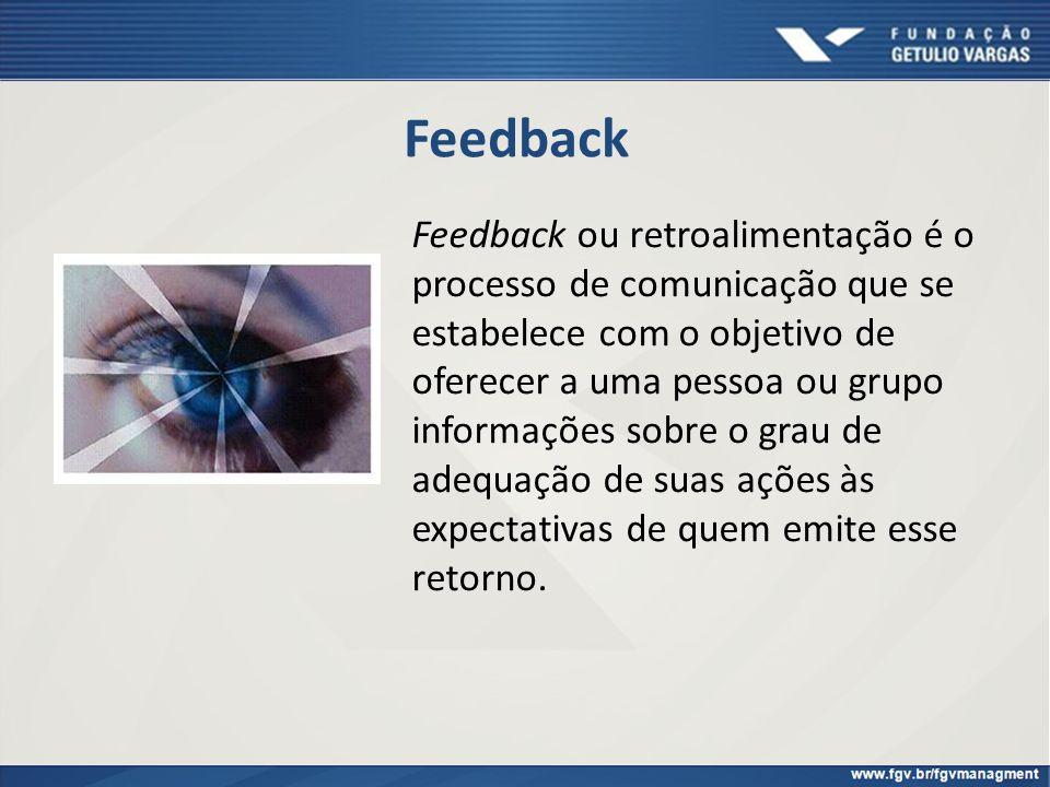 Feedback Feedback ou retroalimentação é o processo de comunicação que se estabelece com o objetivo de oferecer a uma pessoa ou grupo informações sobre