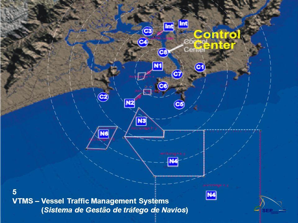 5 VTMS – Vessel Traffic Management Systems (Sistema de Gestão de tráfego de Navios)