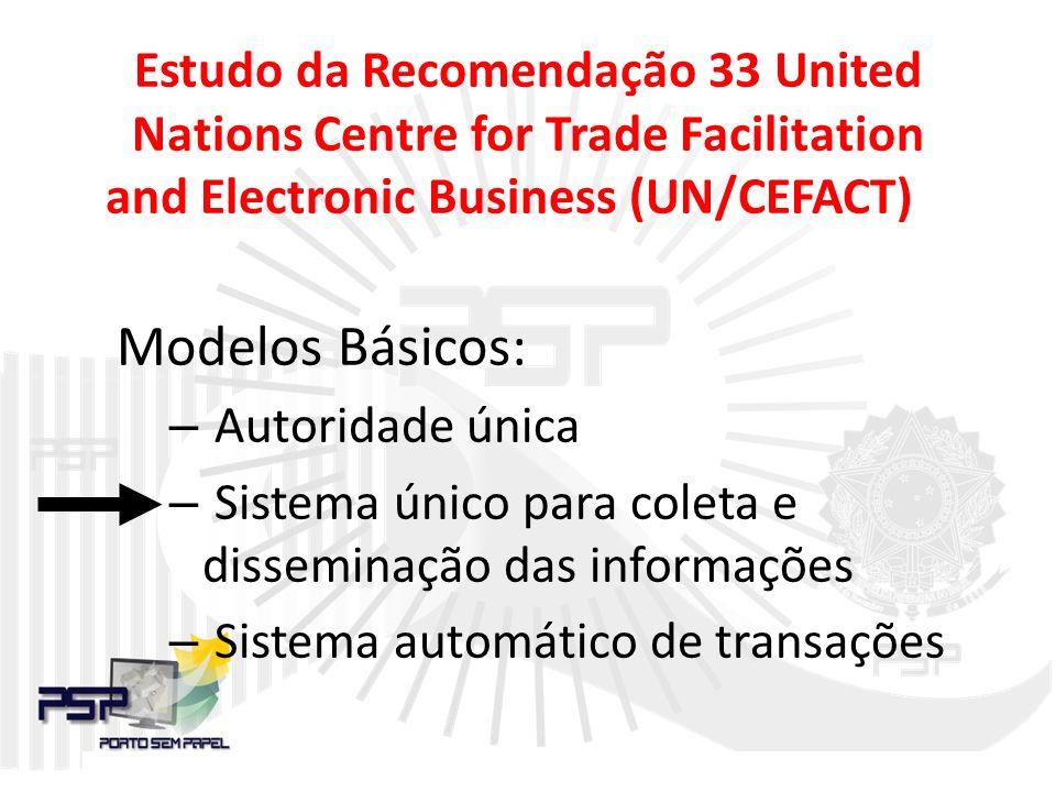 Estudo da Recomendação 33 United Nations Centre for Trade Facilitation and Electronic Business (UN/CEFACT) Modelos Básicos: – Autoridade única – Sistema único para coleta e disseminação das informações – Sistema automático de transações