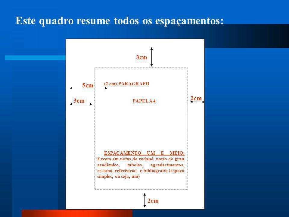 TIPOS DE FONTES / GRÁFICOS No caso de digitação, onde há abundância de fontes a escolher, sugere-se a adoção de fontes com formato de fácil leitura (A