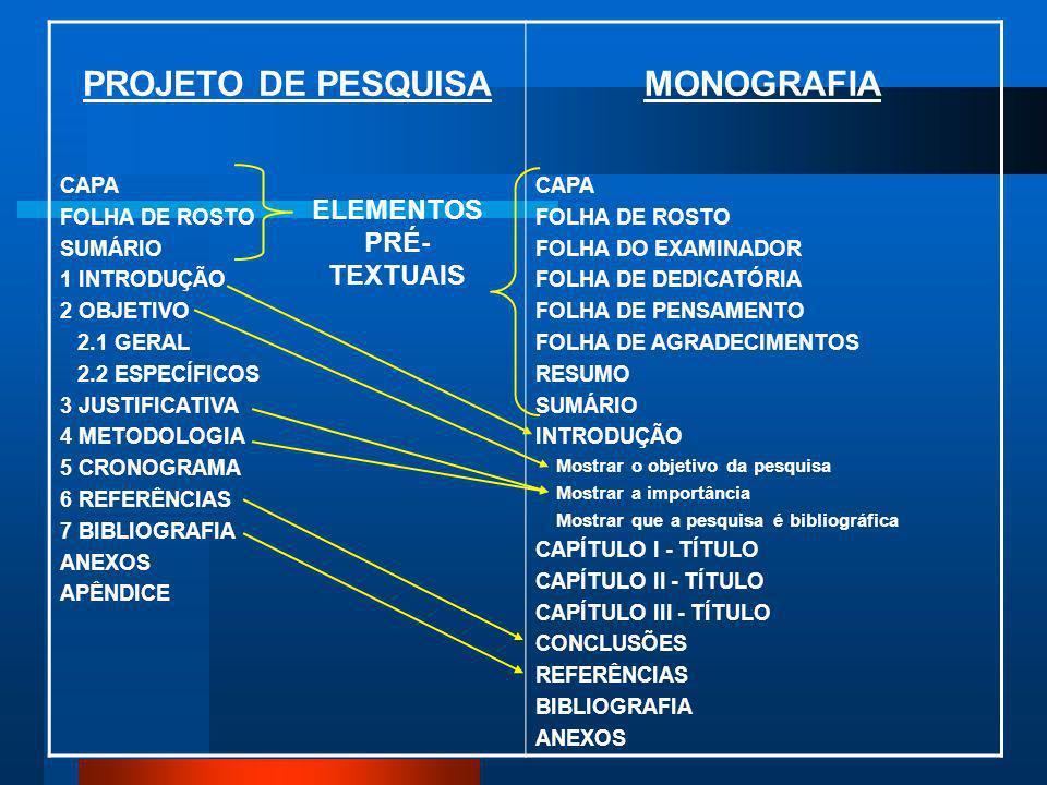 PROJETO DE PESQUISA CAPA FOLHA DE ROSTO SUMÁRIO 1 INTRODUÇÃO 2 OBJETIVO 2.1 GERAL 2.2 ESPECÍFICOS 3 JUSTIFICATIVA 4 METODOLOGIA 5 CRONOGRAMA 6 REFERÊN