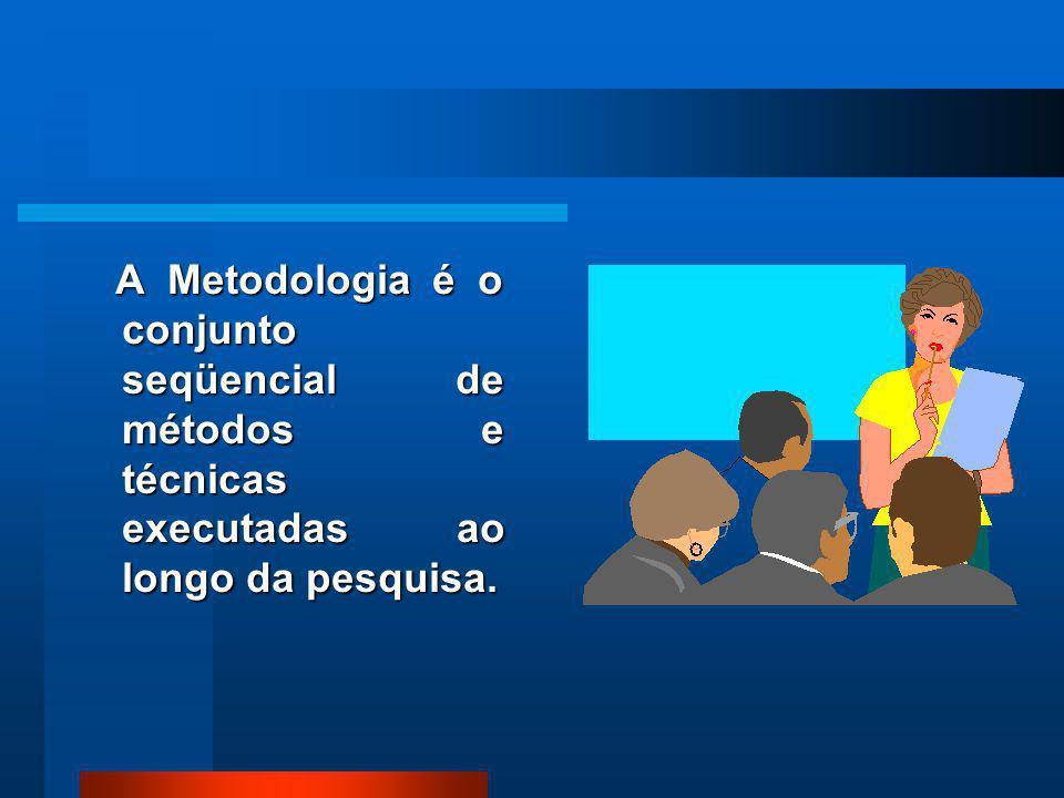 METODOLOGIA Conjunto de procedimentos aceitos e validados. Na metodologia deve mostrar como a pesquisa será realizada, de forma clara, direta e objeti