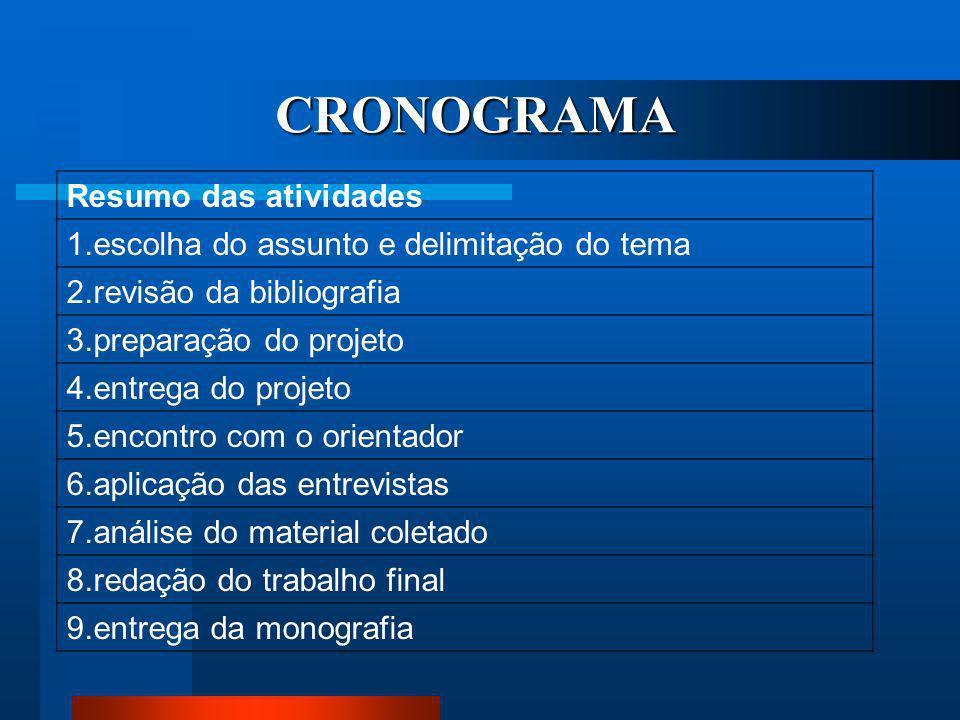 CRONOGRAMA Meses Etapas 123456789101112 IX IIXXXXX IIIXX IVX VXXXX VIXX VIIXX VIIIXX IXX