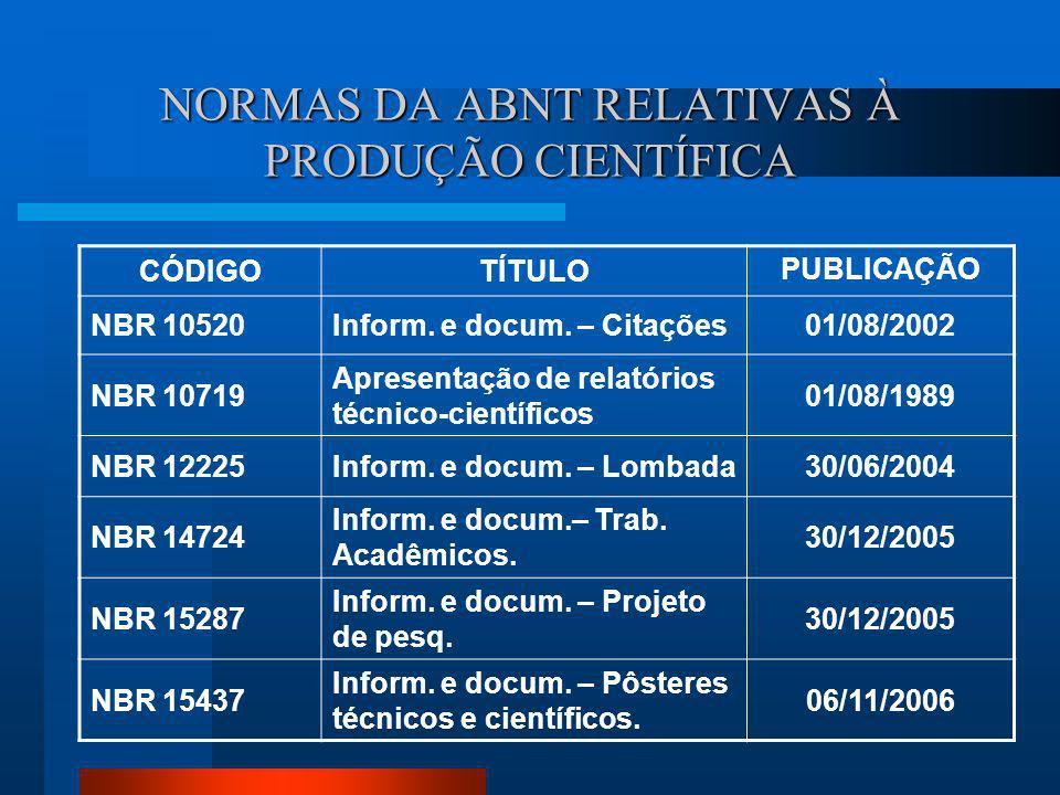 NORMAS DA ABNT RELATIVAS À PRODUÇÃO CIENTÍFICA CÓDIGOTÍTULOPUBLICAÇÃO NBR 5892 Norma para datar01/05/1989 NBR 6021 Informação e documentação – Publica