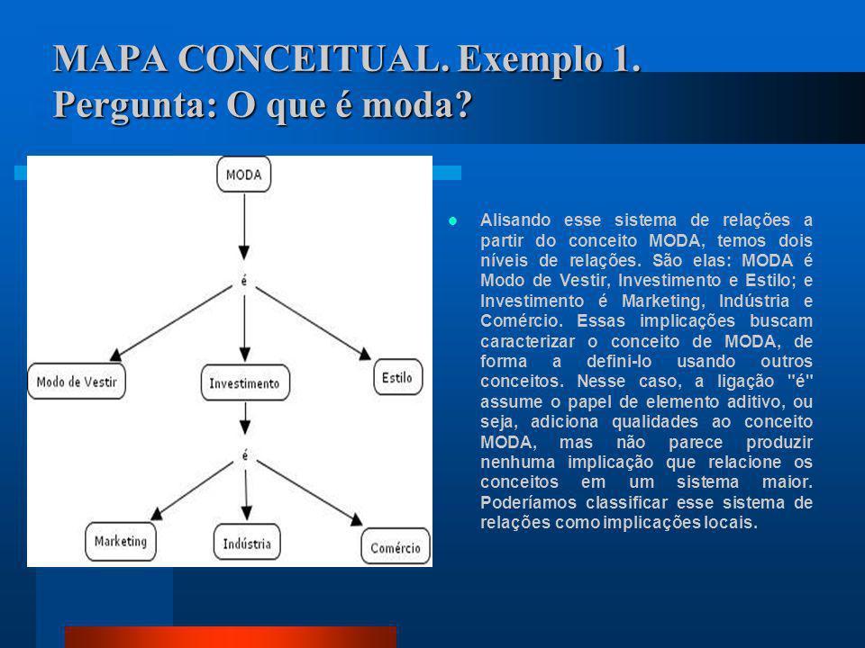 Mapas conceituais como instrumento didático Contrariamente a textos e outros materiais instrucionais, os mapas não podem dispensar explicações do prof