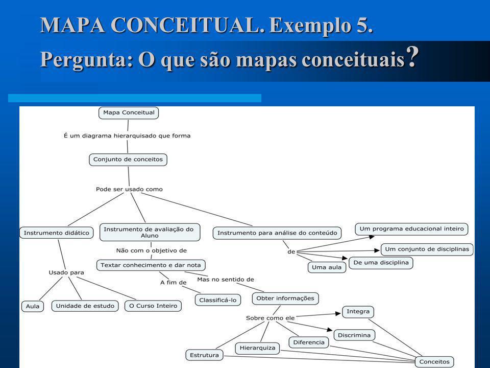MAPA CONCEITUAL. Exemplo 5. Pergunta: O que são mapas conceituais?