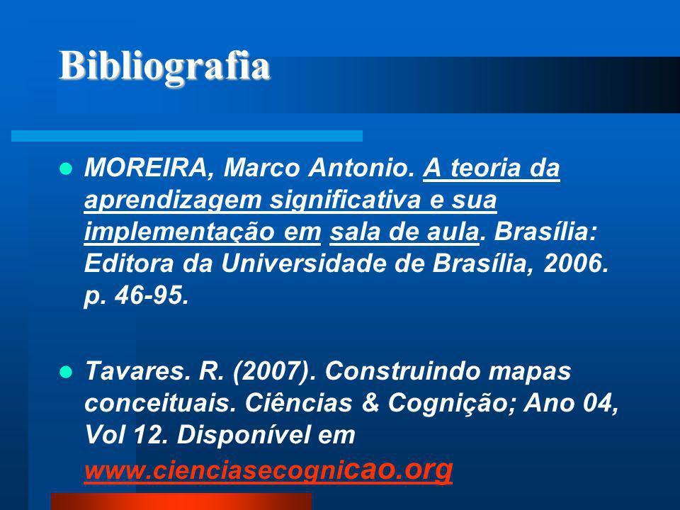 Bibliografia BELLUZZO, Regina Célia Baptista. O uso de mapas conceituais e mentais como tecnologia de apoio à gestão da informação e da comunicação: u