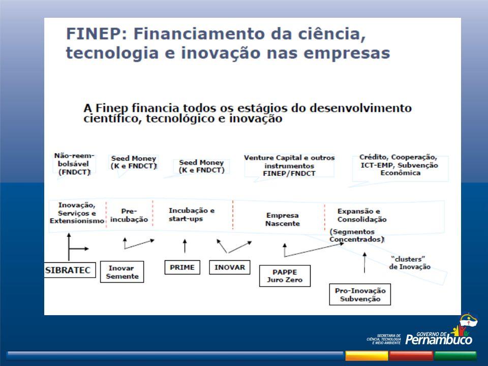 1996 Ambientes de Inovação: dois exemplos de PE