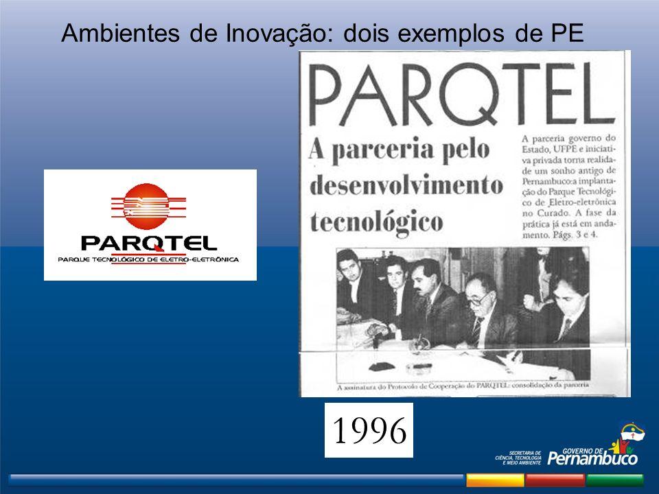 6 empresas no local; 320.000 m² de área; espaço disponível para novas empresas; 600 funcionários; faturamento anual: R$ 60 milhões.