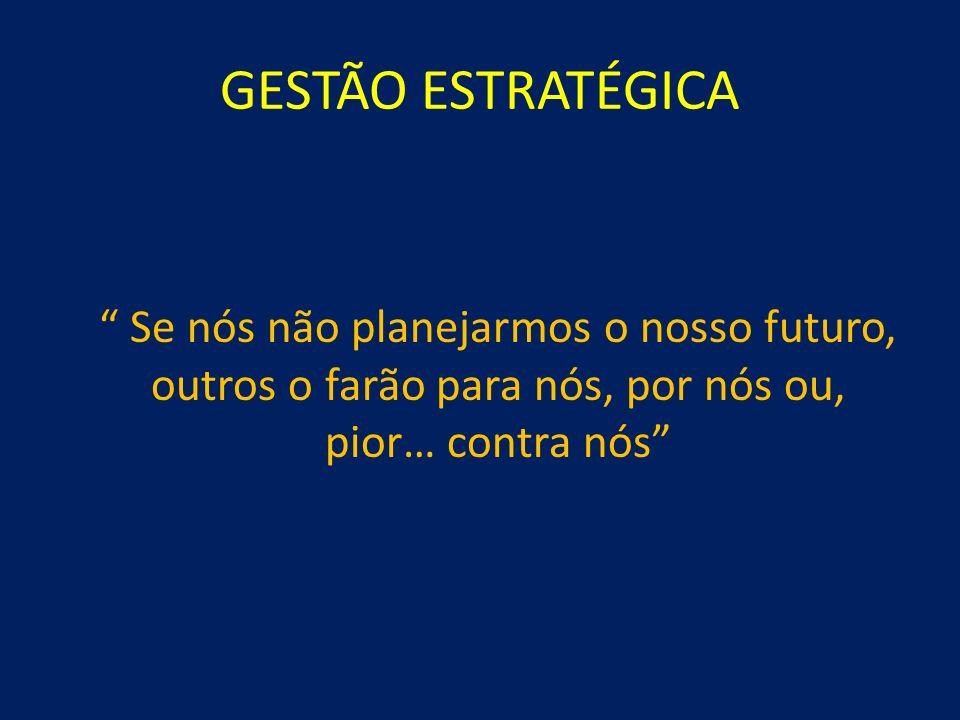 Visão Estratégica DECISÕES FUTURO DESEJADO PRESENTE