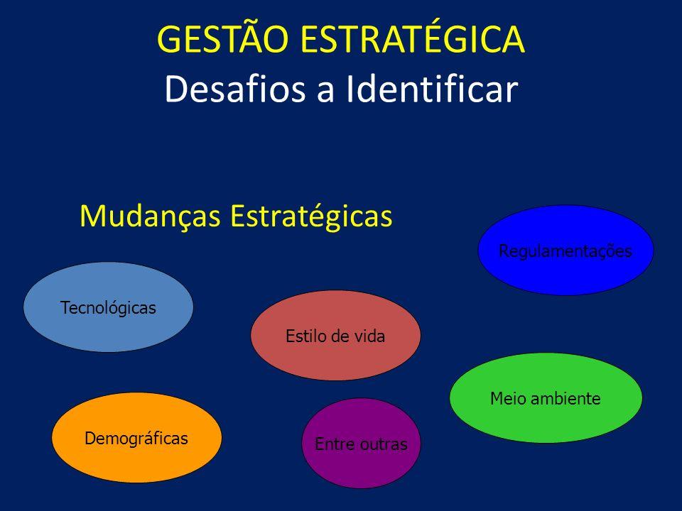 GESTÃO ESTRATÉGICA Desafios a Identificar Oportunidades Riscos e Ameaças