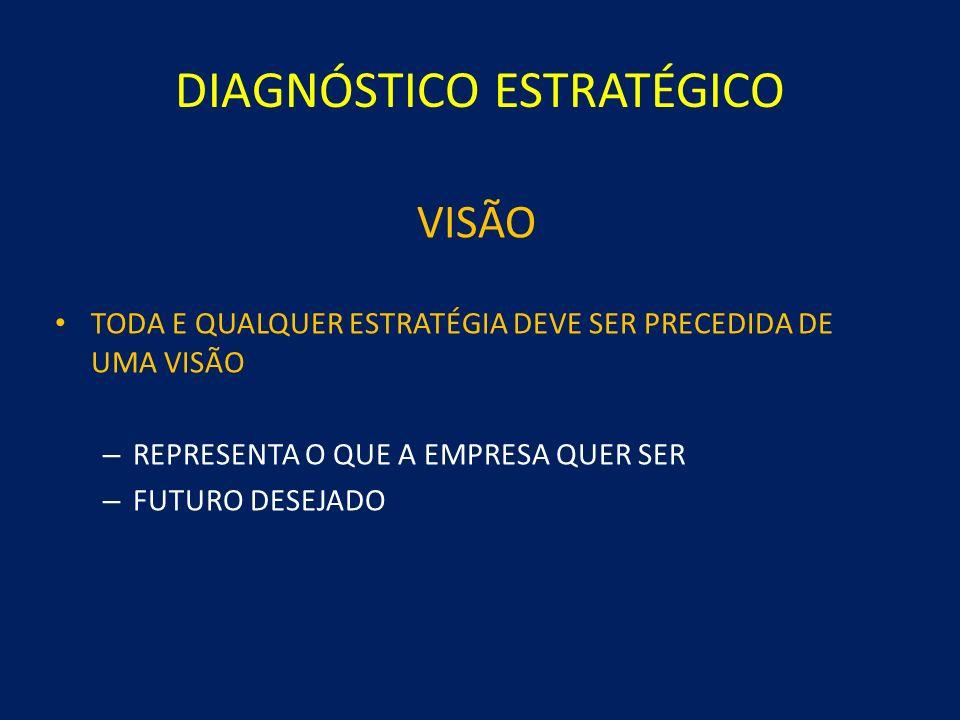 PLANEJAMENTO ESTRATÉGICO E GESTÃO ESTRATÉGICA 3. ESTRATÉGIAS ( COMO FAZER? QUAIS AS AÇÕES ESTRATÉGICAS) a)DETERMINAÇÃO DA MUDANÇA DE ESTRATÉGIA b)TOMA