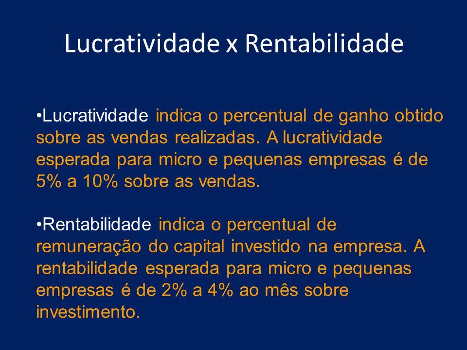 AMBIENTE SETORIAL Grau de Atratividade 5 FORÇAS DE PORTER DIFERENÇAS DE RENTABILIDADE NO SETOR NÍVEL DE LUCRATIVIDADE DO SETOR